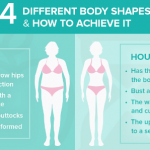 FOUR DIFFERENT BODY SHAPES AND HOW TO ACHIEVE THEM